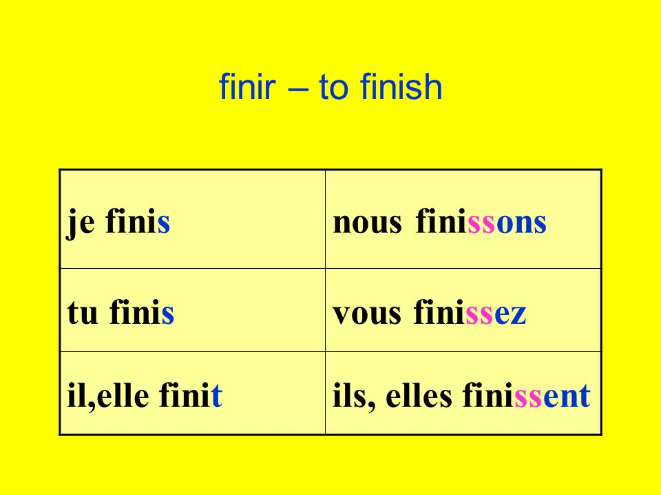 There are two main groups of verbs on -ir punir – to punish choisir – to choose finir – to finish partir – to leave sortir – so go out ouvrir – to open ADD SS