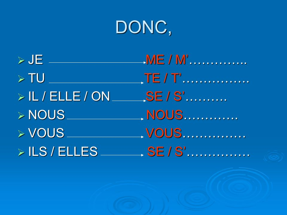 DONC, JE ME / M………….. TU TE / T……………. IL / ELLE / ON SE / S……….