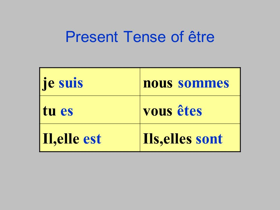The Present Tense être (to be)