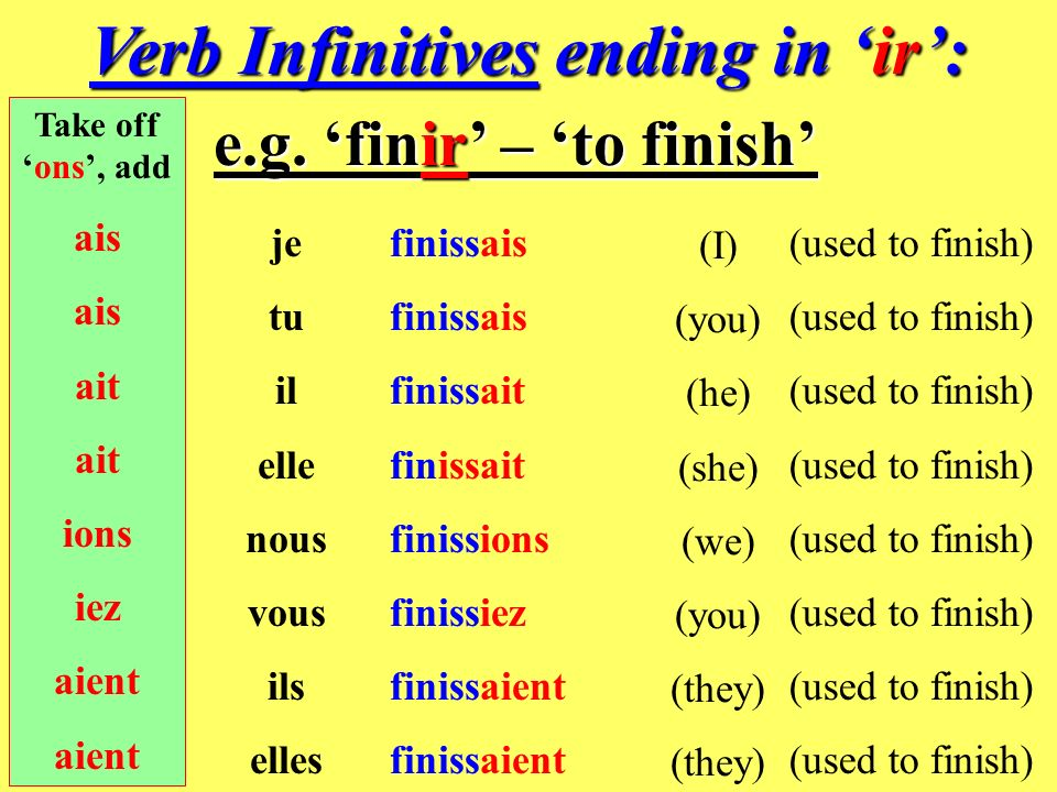 Verb Infinitives ending in er: e.g.
