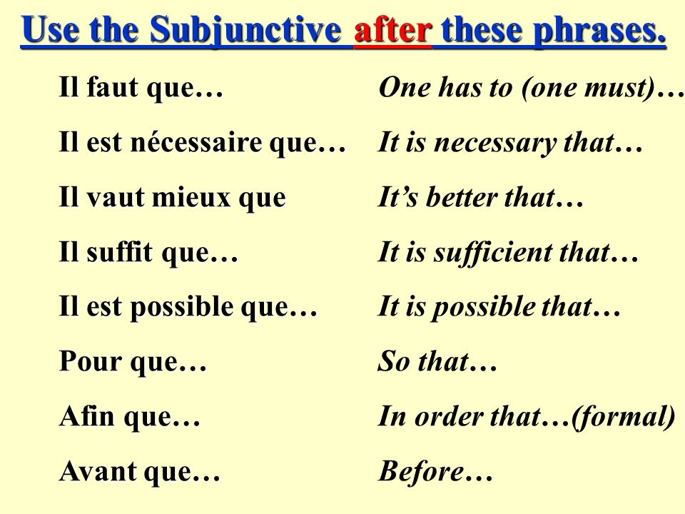 HAS The Subjunctive HAS to be used after certain common expressions. Usage opinions, emotions, impersonal expressionsexpressions about getting someone