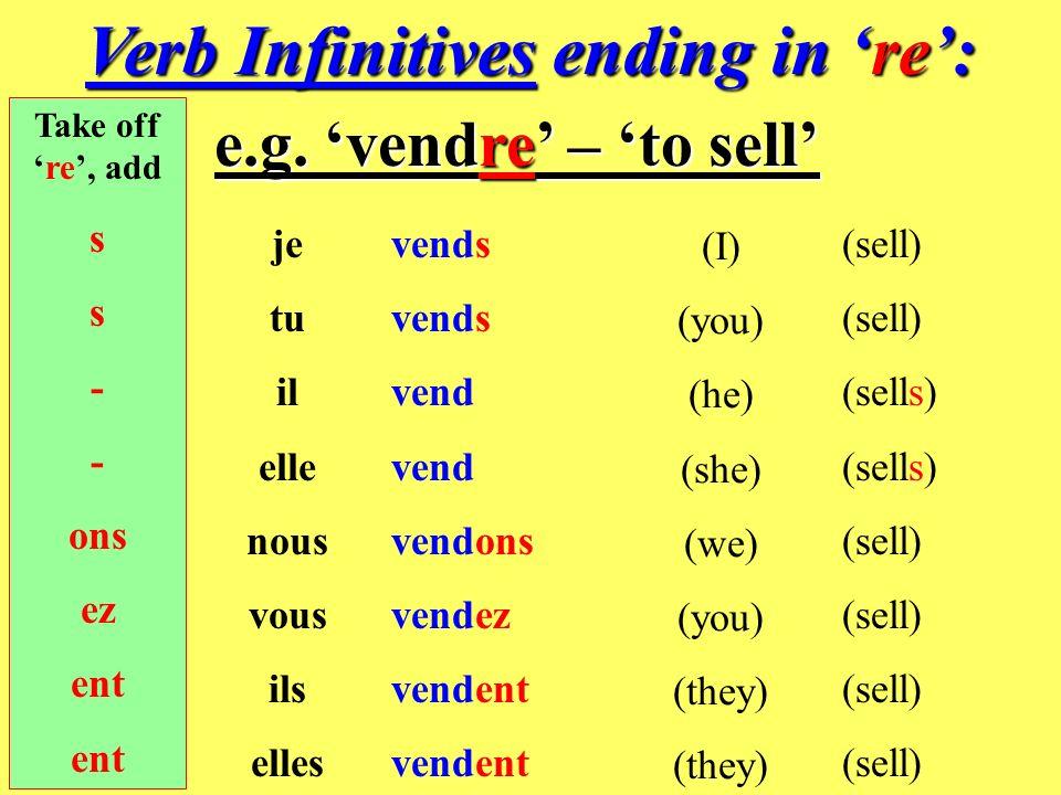 Verb Infinitives ending in ir: e.g. finir – to finish je tu il elle nous vous ils elles finis finis finit finit finissons finissez finissent finissent