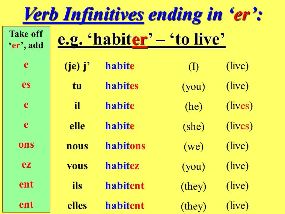 Verb Infinitives ending in er: e.g.