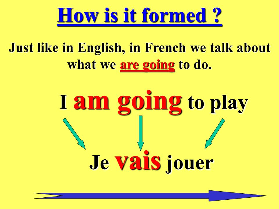 What is the near future ? In English and in French the near future is used to talk about things which are going to happen soon. I am going to playJe v