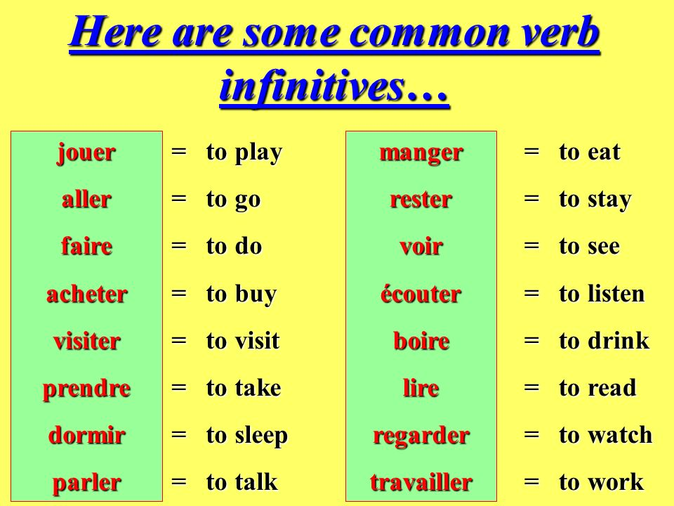 Here are some common verb infinitives… jouer aller faire acheter visiter prendre dormir parler = to play = to go = to do = to buy = to visit = to take = to sleep = to talk manger rester voir écouter boire lire regarder travailler = to eat = to stay = to see = to listen = to drink = to read = to watch = to work