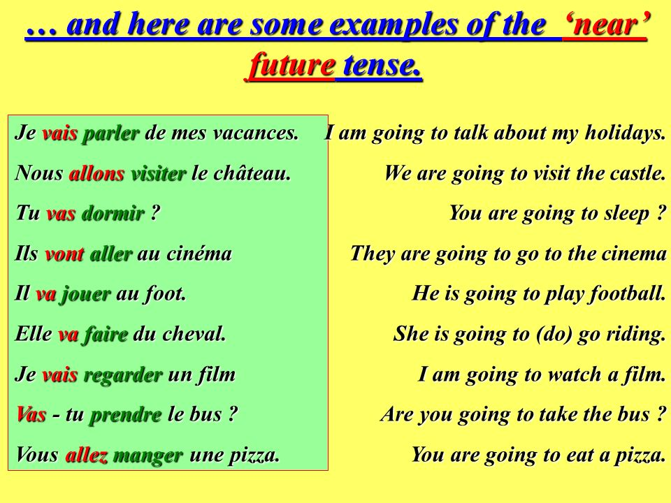 Here are some common verb infinitives… jouer aller faire acheter visiter prendre dormir parler = to play = to go = to do = to buy = to visit = to take