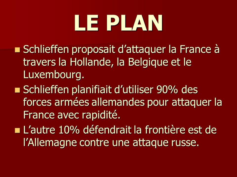 LE PLAN Schlieffen proposait dattaquer la France à travers la Hollande, la Belgique et le Luxembourg. Schlieffen proposait dattaquer la France à trave