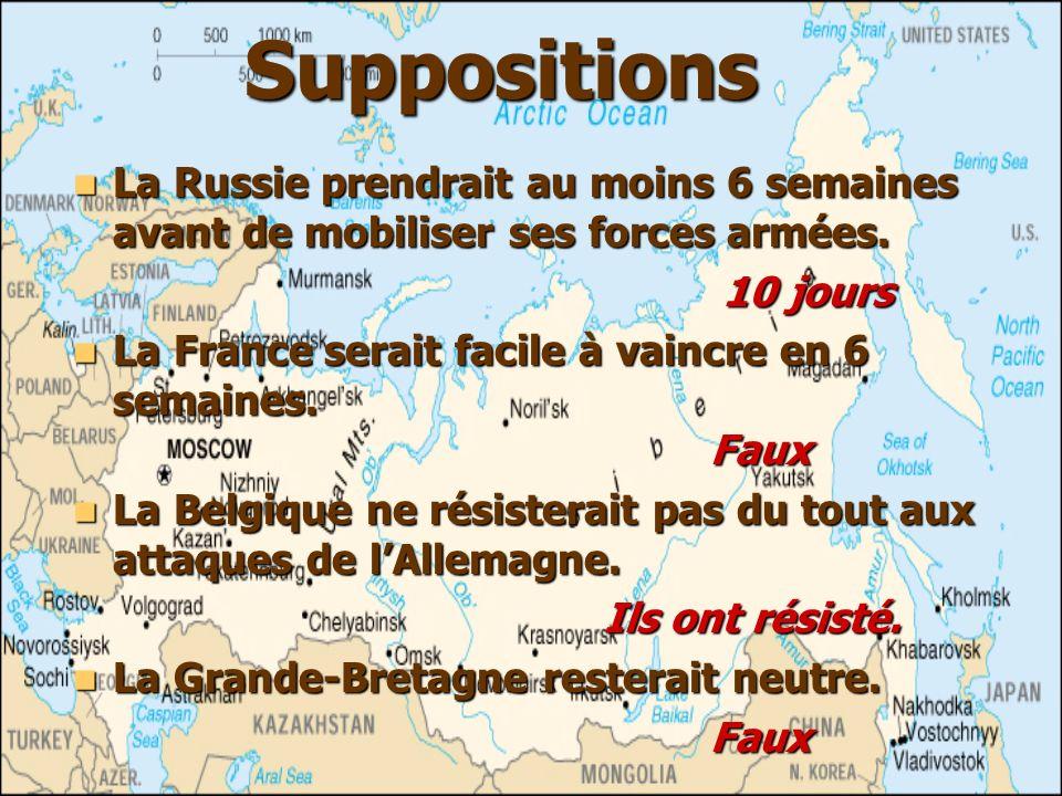 Suppositions La Russie prendrait au moins 6 semaines avant de mobiliser ses forces armées. La Russie prendrait au moins 6 semaines avant de mobiliser