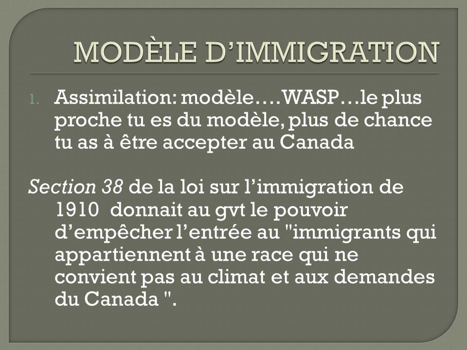 1. Assimilation: modèle….WASP…le plus proche tu es du modèle, plus de chance tu as à être accepter au Canada Section 38 de la loi sur limmigration de