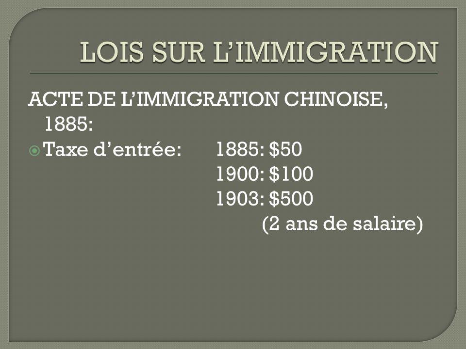 ACTE DE LIMMIGRATION CHINOISE, 1885: Taxe dentrée: 1885: $50 1900: $100 1903: $500 (2 ans de salaire)