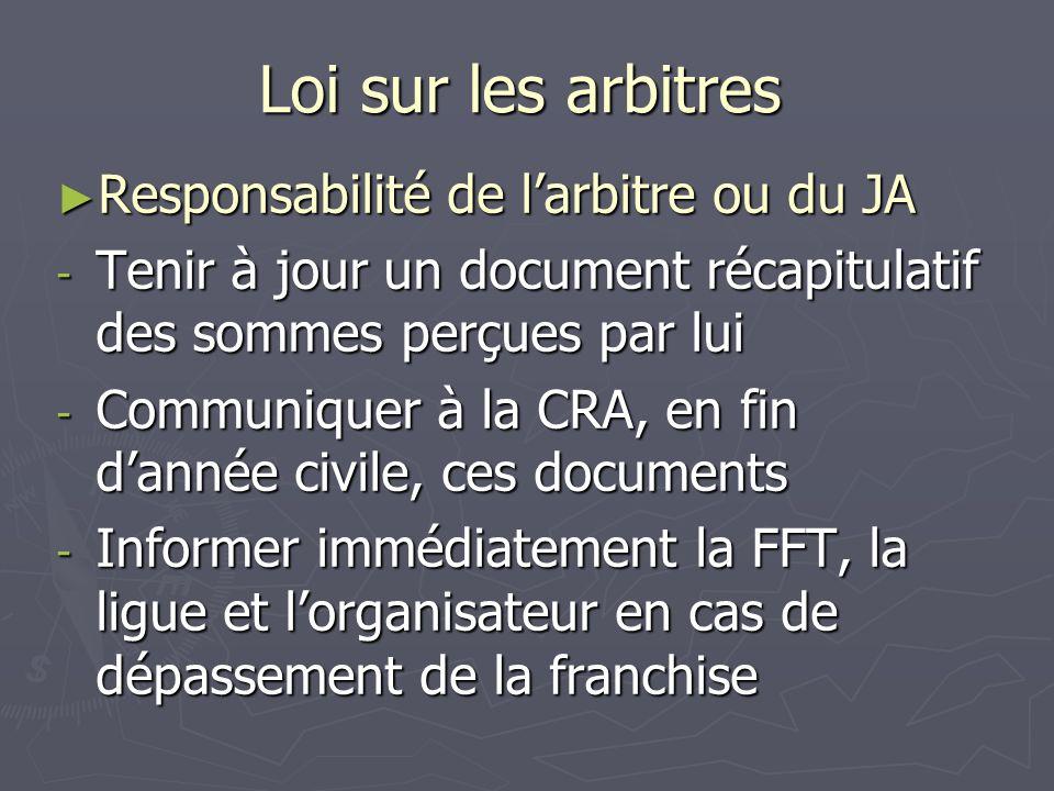 Loi sur les arbitres Responsabilité de larbitre ou du JA Responsabilité de larbitre ou du JA - Tenir à jour un document récapitulatif des sommes perçues par lui - Communiquer à la CRA, en fin dannée civile, ces documents - Informer immédiatement la FFT, la ligue et lorganisateur en cas de dépassement de la franchise