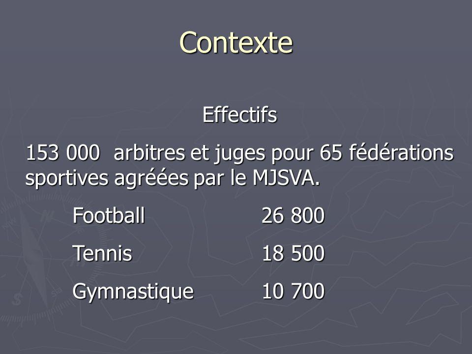 Contexte Effectifs 153 000 arbitres et juges pour 65 fédérations sportives agréées par le MJSVA.
