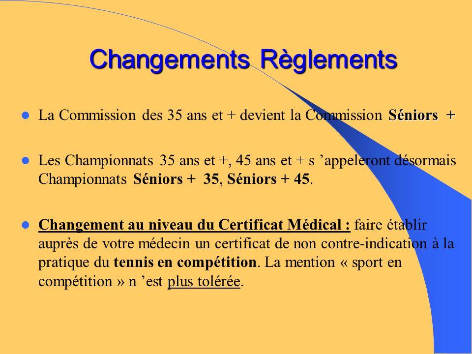 Changements Règlements Séniors + La Commission des 35 ans et + devient la Commission Séniors + Les Championnats 35 ans et +, 45 ans et + s appeleront désormais Championnats Séniors + 35, Séniors + 45.