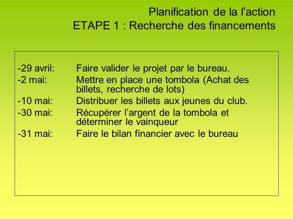Planification de la laction ETAPE 1 : Recherche des financements -29 avril: Faire valider le projet par le bureau.