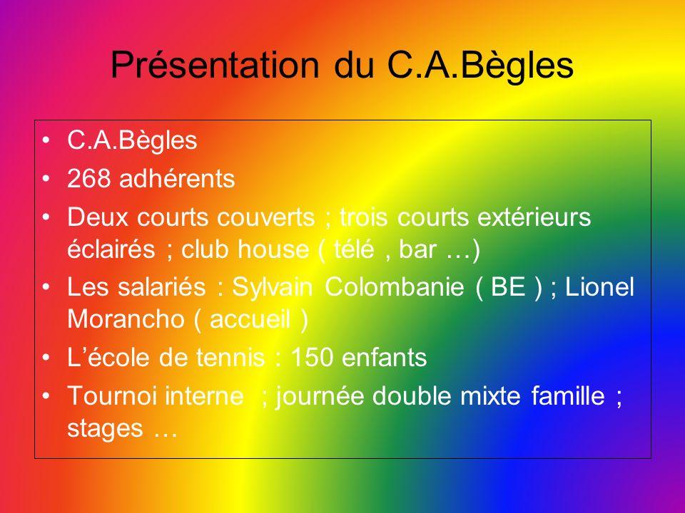 Présentation du C.A.Bègles C.A.Bègles 268 adhérents Deux courts couverts ; trois courts extérieurs éclairés ; club house ( télé, bar …) Les salariés :