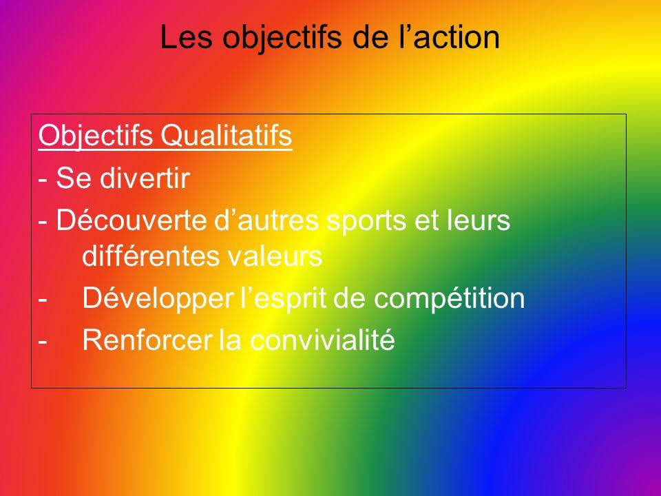 Les objectifs de laction Objectifs Qualitatifs - Se divertir - Découverte dautres sports et leurs différentes valeurs -Développer lesprit de compétiti