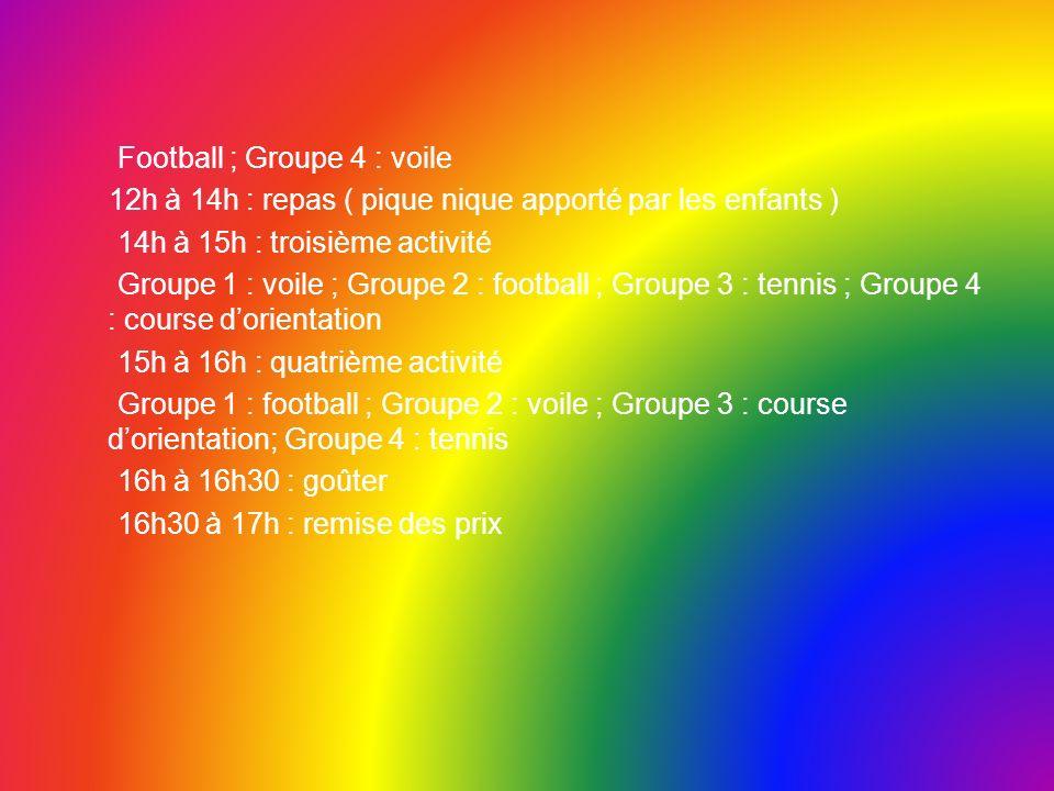 Football ; Groupe 4 : voile 12h à 14h : repas ( pique nique apporté par les enfants ) 14h à 15h : troisième activité Groupe 1 : voile ; Groupe 2 : foo