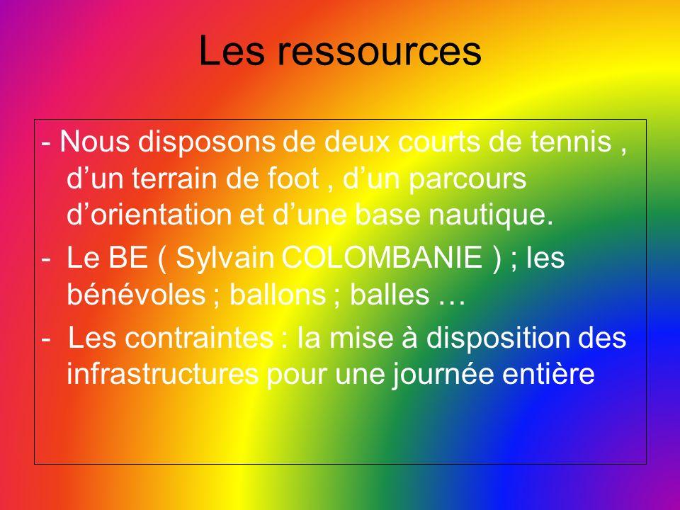 Les ressources - Nous disposons de deux courts de tennis, dun terrain de foot, dun parcours dorientation et dune base nautique. -Le BE ( Sylvain COLOM