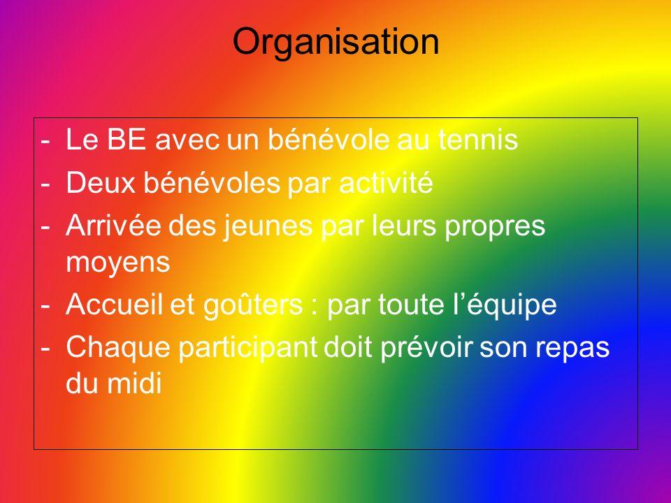 Organisation -Le BE avec un bénévole au tennis -Deux bénévoles par activité -Arrivée des jeunes par leurs propres moyens -Accueil et goûters : par tou
