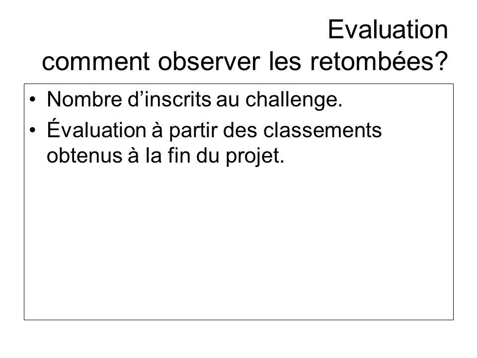 Evaluation comment observer les retombées? Nombre dinscrits au challenge. Évaluation à partir des classements obtenus à la fin du projet.