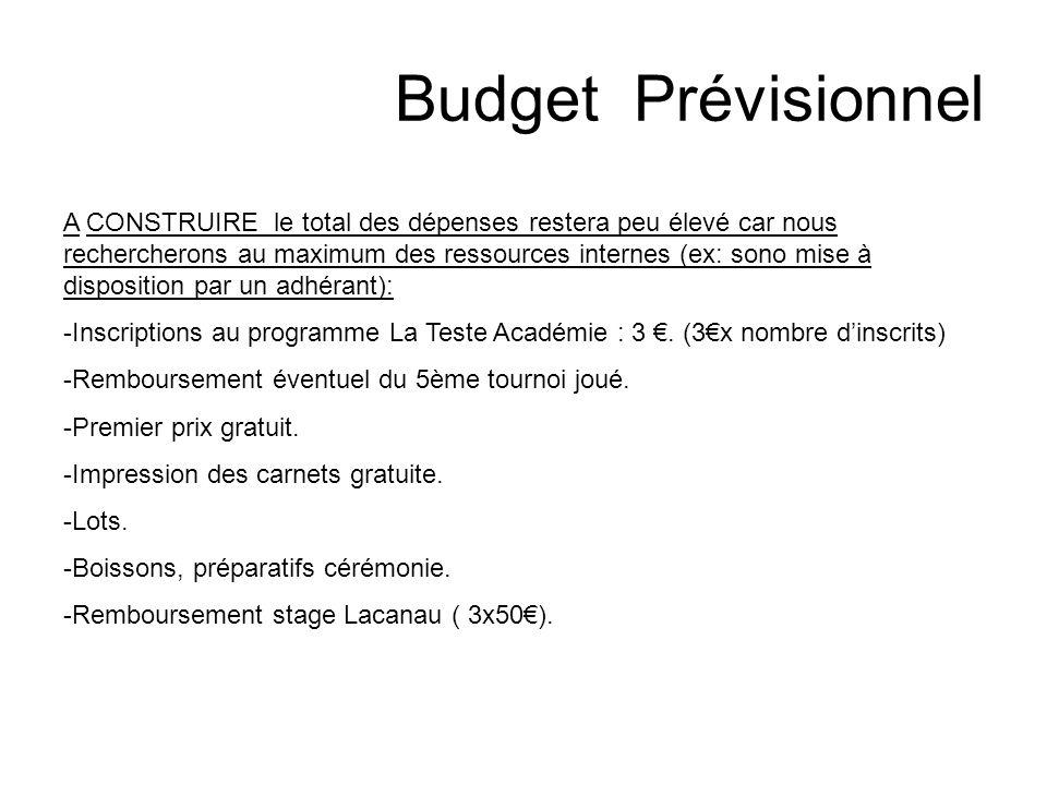 Budget Prévisionnel A CONSTRUIRE le total des dépenses restera peu élevé car nous rechercherons au maximum des ressources internes (ex: sono mise à di