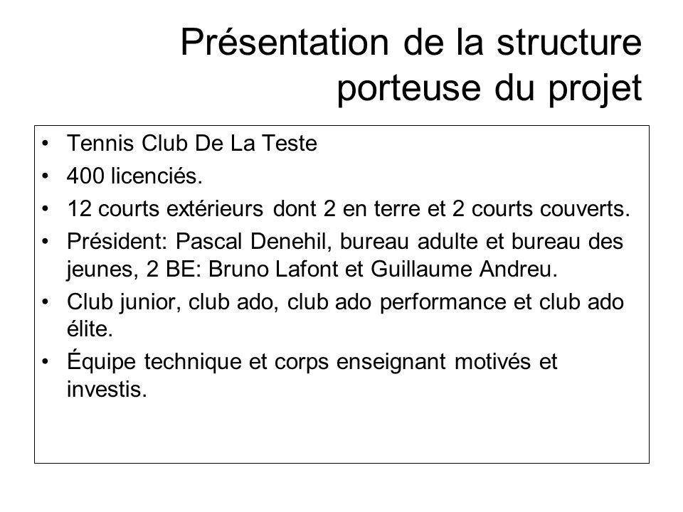 Présentation de la structure porteuse du projet Tennis Club De La Teste 400 licenciés. 12 courts extérieurs dont 2 en terre et 2 courts couverts. Prés