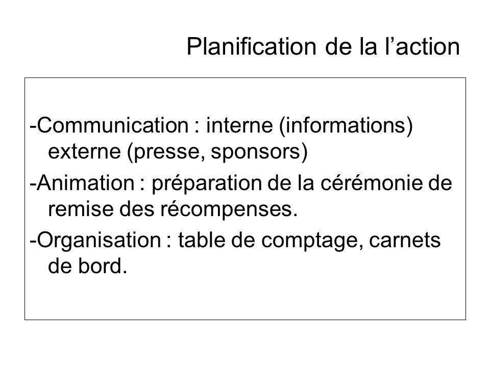 Planification de la laction -Communication : interne (informations) externe (presse, sponsors) -Animation : préparation de la cérémonie de remise des