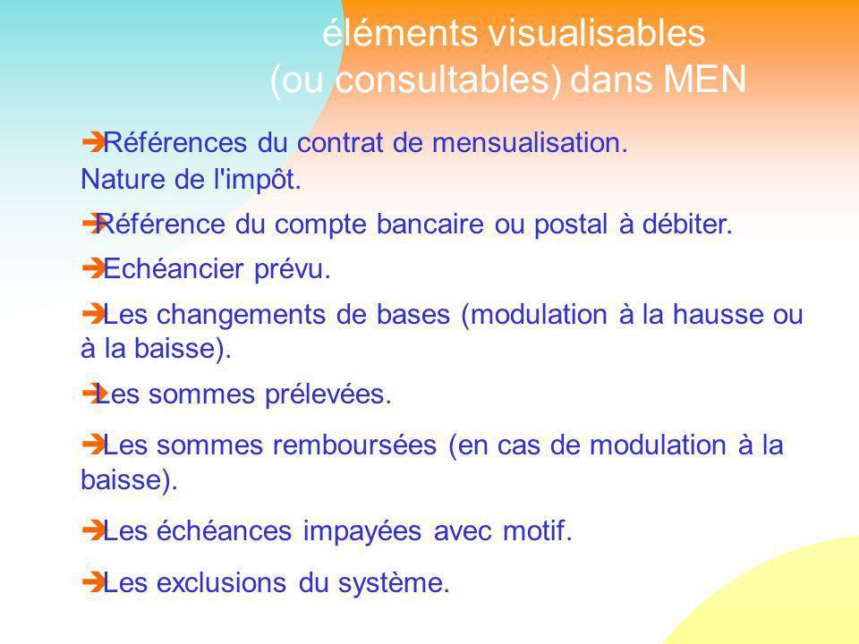 éléments visualisables (ou consultables) dans MEN Références du contrat de mensualisation.