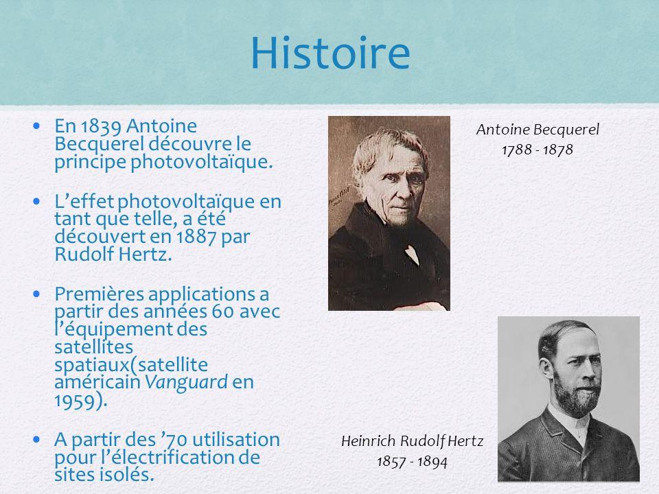 Histoire En 1839 Antoine Becquerel découvre le principe photovoltaïque.