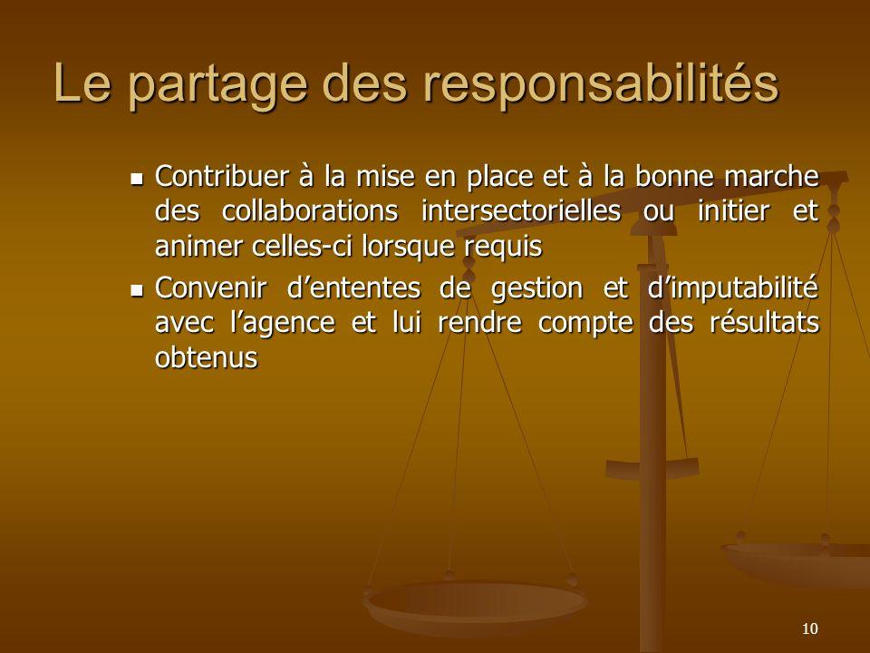 10 Le partage des responsabilités Contribuer à la mise en place et à la bonne marche des collaborations intersectorielles ou initier et animer celles-