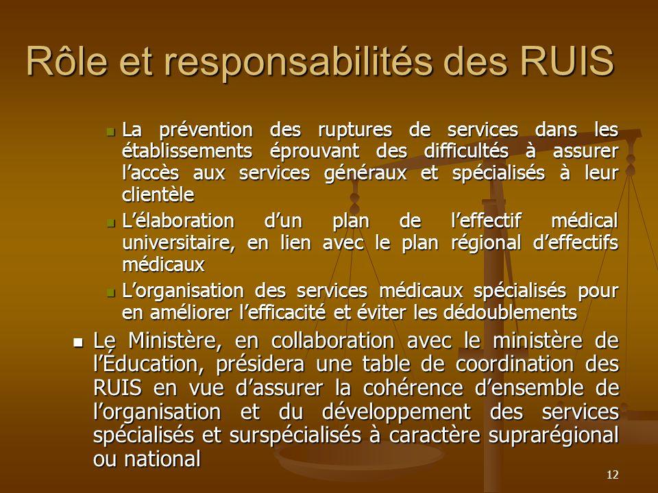 12 Rôle et responsabilités des RUIS La prévention des ruptures de services dans les établissements éprouvant des difficultés à assurer laccès aux serv