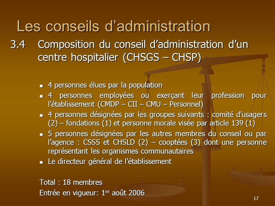 17 Les conseils dadministration 3.4Composition du conseil dadministration dun centre hospitalier (CHSGS – CHSP) 4 personnes élues par la population 4