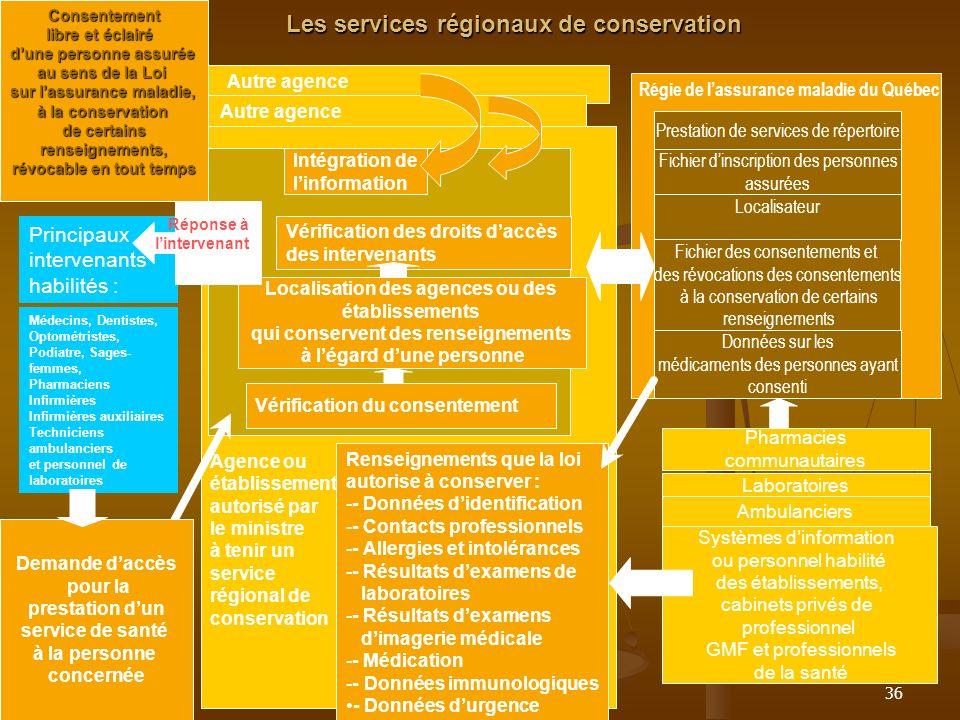 36 Autre agence Agence ou établissement autorisé par le ministre à tenir un service régional de conservation Les services régionaux de conservation Lo
