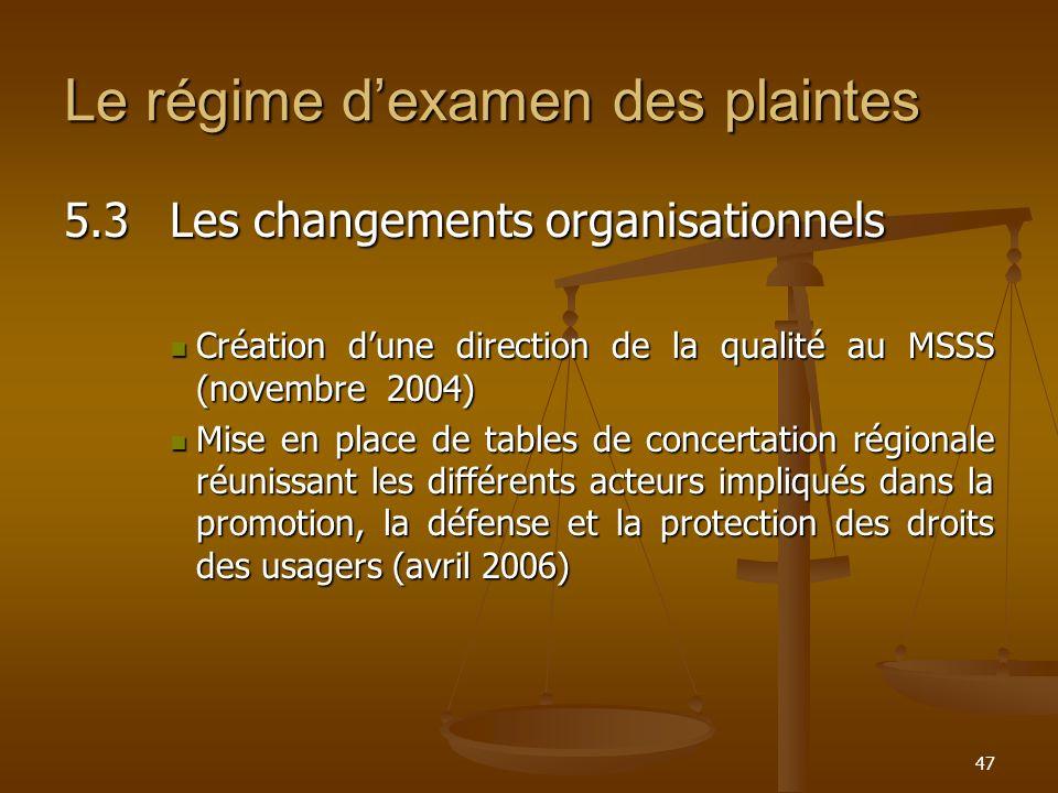 47 Le régime dexamen des plaintes 5.3Les changements organisationnels Création dune direction de la qualité au MSSS (novembre 2004) Création dune dire