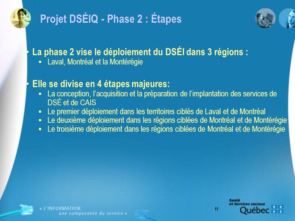 11 La phase 2 vise le déploiement du DSÉI dans 3 régions : Laval, Montréal et la Montérégie Elle se divise en 4 étapes majeures: La conception, lacquisition et la préparation de limplantation des services de DSÉ et de CAIS Le premier déploiement dans les territoires ciblés de Laval et de Montréal Le deuxième déploiement dans les régions ciblées de Montréal et de Montérégie Le troisième déploiement dans les régions ciblées de Montréal et de Montérégie Projet DSÉIQ - Phase 2 : Étapes