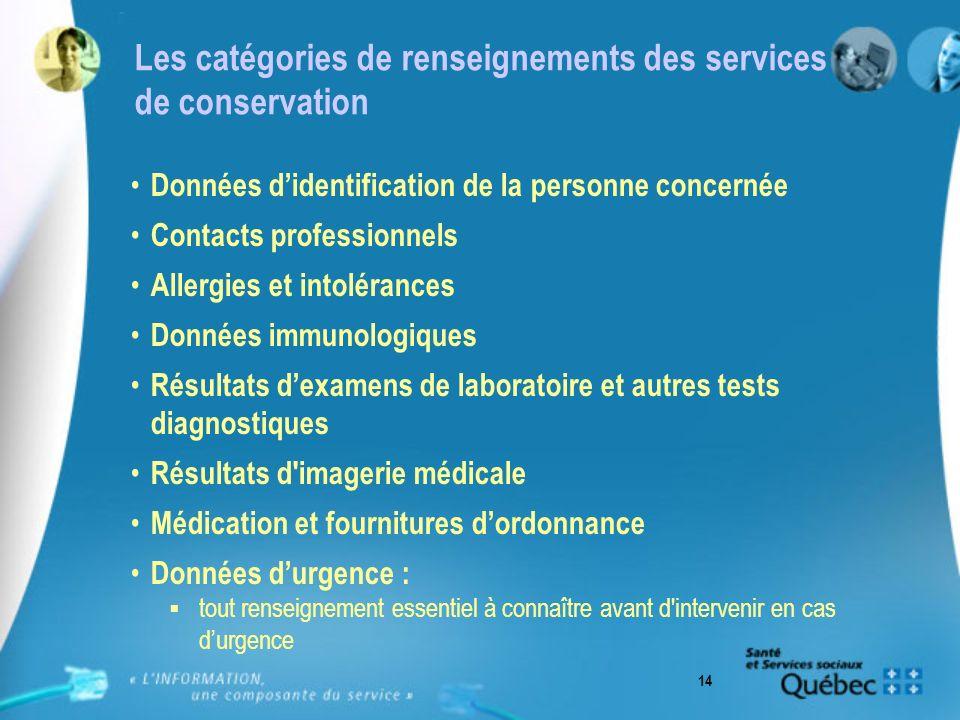 14 Données didentification de la personne concernée Contacts professionnels Allergies et intolérances Données immunologiques Résultats dexamens de lab