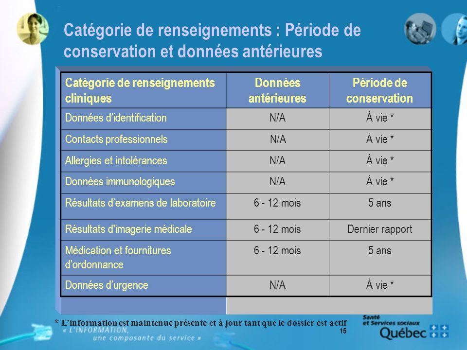15 Catégorie de renseignements : Période de conservation et données antérieures Catégorie de renseignements cliniques Données antérieures Période de c