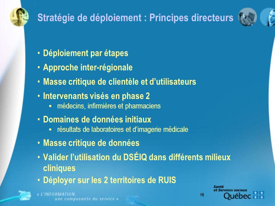 16 Stratégie de déploiement : Principes directeurs Déploiement par étapes Approche inter-régionale Masse critique de clientèle et dutilisateurs Interv