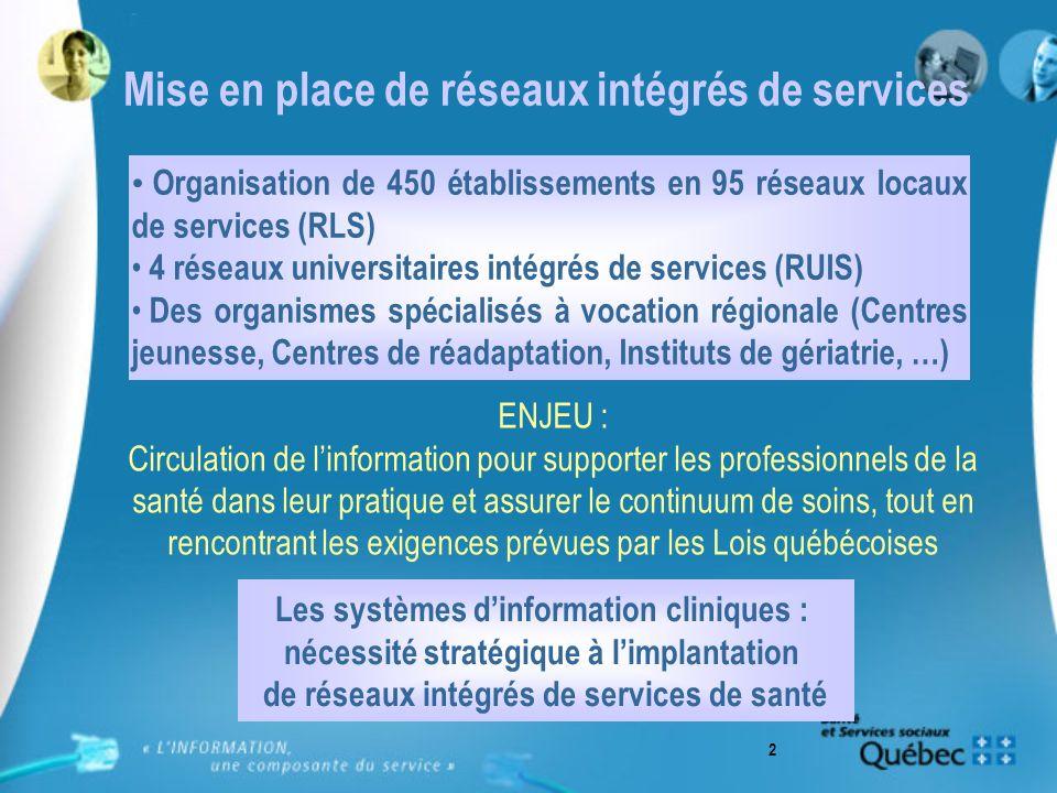 2 Mise en place de réseaux intégrés de services Les systèmes dinformation cliniques : nécessité stratégique à limplantation de réseaux intégrés de ser