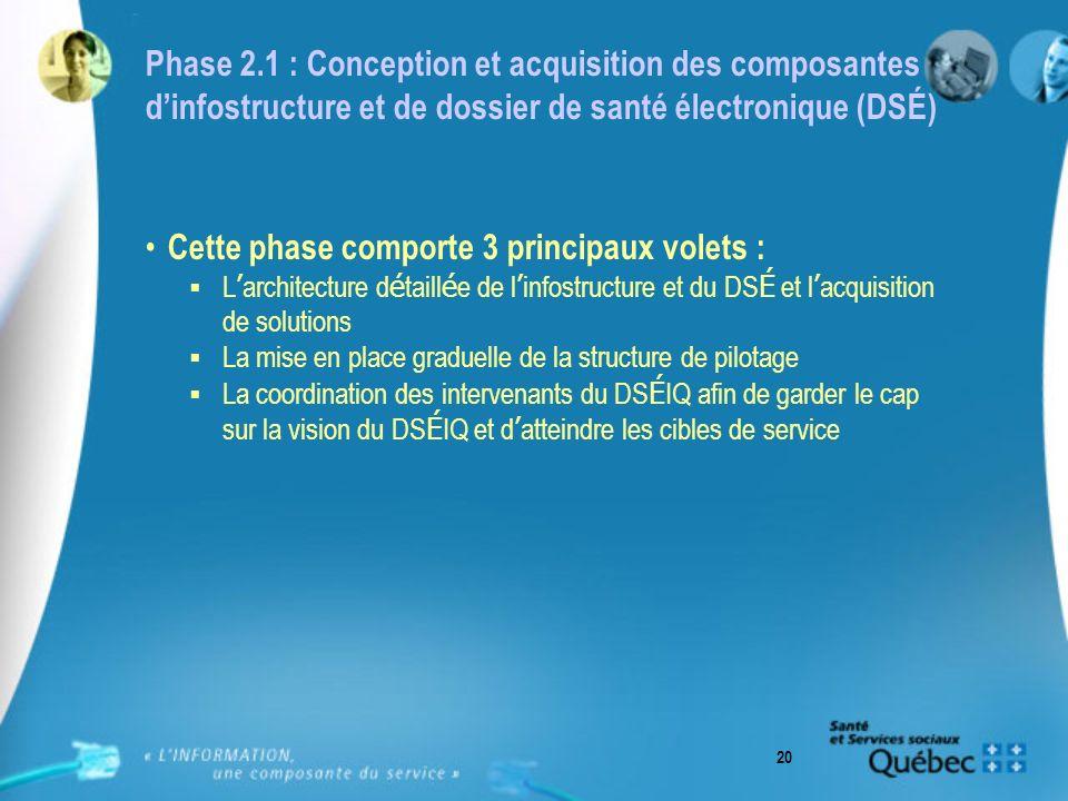 20 Phase 2.1 : Conception et acquisition des composantes dinfostructure et de dossier de santé électronique (DSÉ) Cette phase comporte 3 principaux vo
