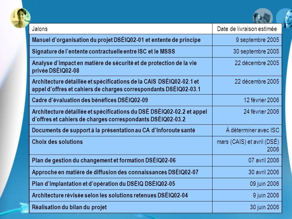21 JalonsDate de livraison estimée Manuel dorganisation du projet DSÉIQ02-01 et entente de principe 9 septembre 2005 Signature de lentente contractuel