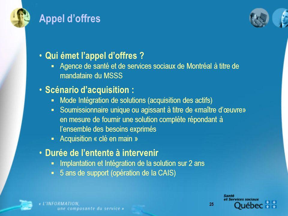 25 Qui émet lappel doffres ? Agence de santé et de services sociaux de Montréal à titre de mandataire du MSSS Scénario dacquisition : Mode Intégration