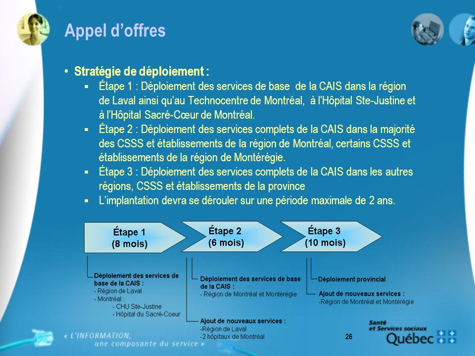 26 Stratégie de déploiement : Étape 1 : Déploiement des services de base de la CAIS dans la région de Laval ainsi quau Technocentre de Montréal, à lHôpital Ste-Justine et à lHôpital Sacré-Cœur de Montréal.