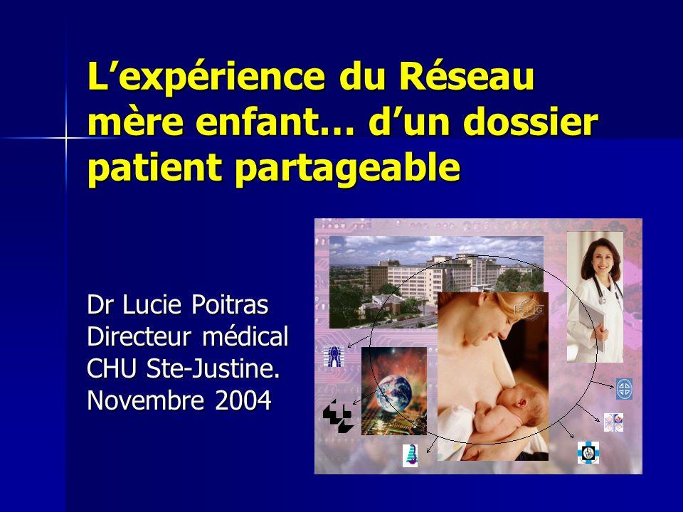 Lexpérience du Réseau mère enfant… dun dossier patient partageable Dr Lucie Poitras Directeur médical CHU Ste-Justine. Novembre 2004