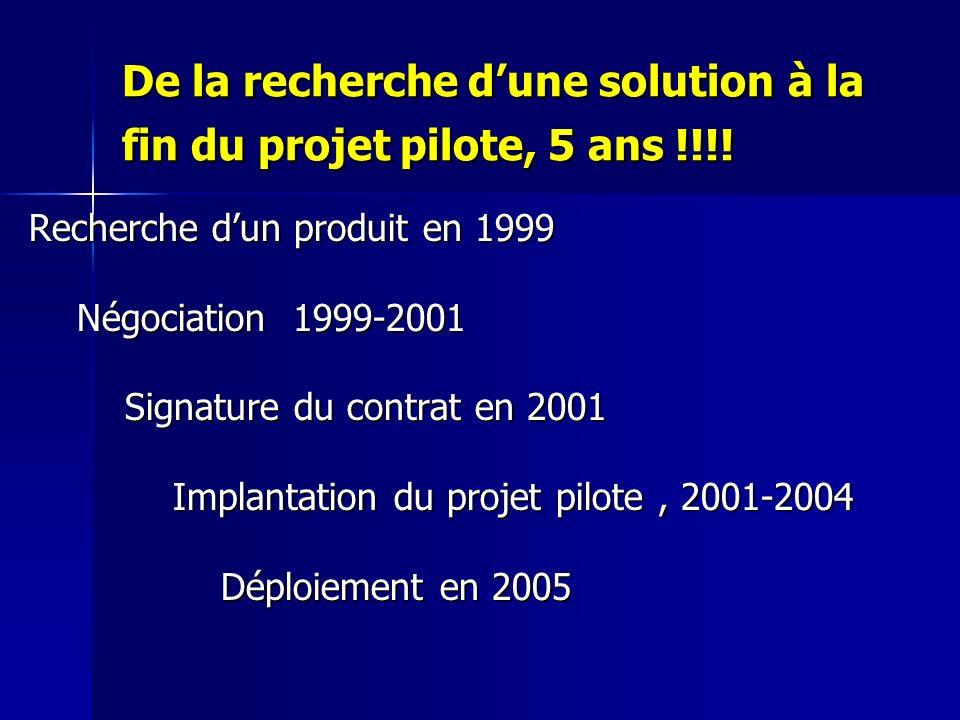 De la recherche dune solution à la fin du projet pilote, 5 ans !!!! Recherche dun produit en 1999 Négociation 1999-2001 Signature du contrat en 2001 I