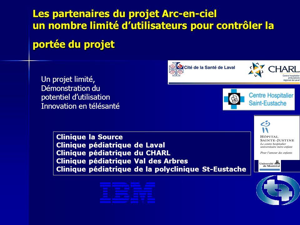 Les partenaires du projet Arc-en-ciel un nombre limité dutilisateurs pour contrôler la portée du projet Clinique la Source Clinique pédiatrique de Lav