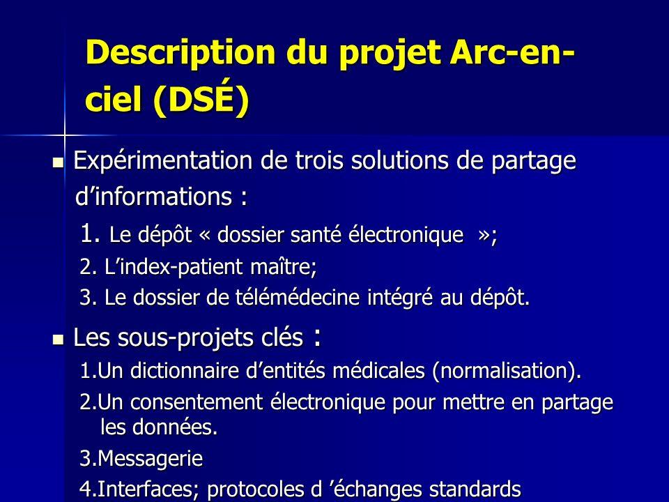 Description du projet Arc-en- ciel (DSÉ) Expérimentation de trois solutions de partage Expérimentation de trois solutions de partage dinformations : d