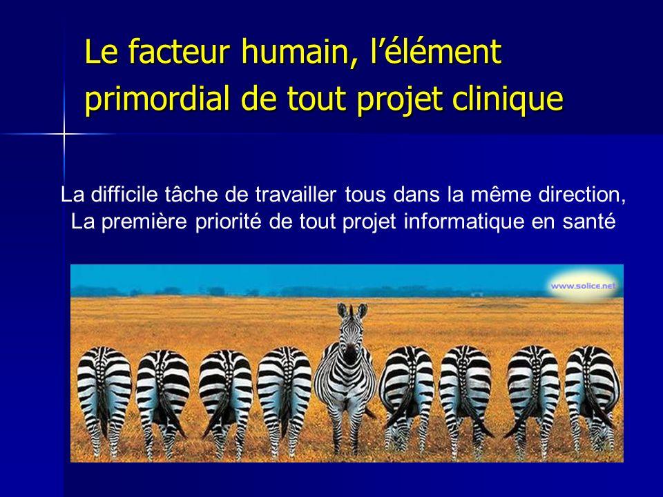 Le facteur humain, lélément primordial de tout projet clinique La difficile tâche de travailler tous dans la même direction, La première priorité de t
