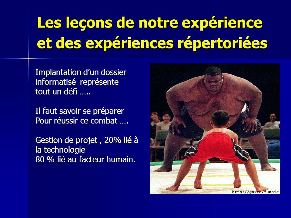 Les leçons de notre expérience et des expériences répertoriées Implantation dun dossier informatisé représente tout un défi ….. Il faut savoir se prép