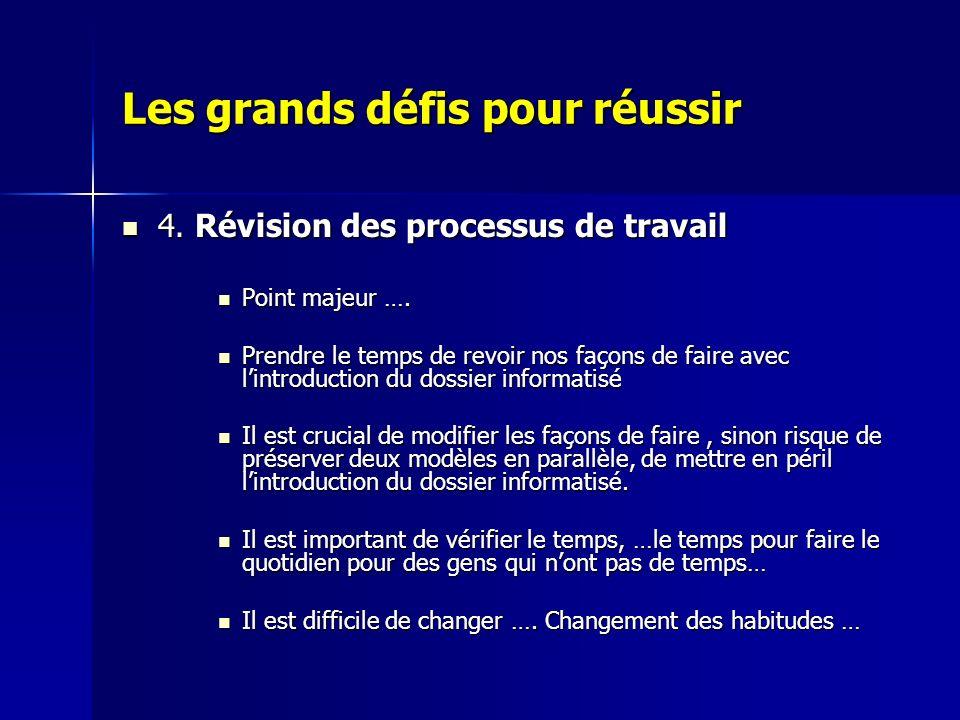 Les grands défis pour réussir 4. Révision des processus de travail 4. Révision des processus de travail Point majeur …. Point majeur …. Prendre le tem